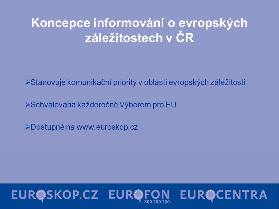 Koncepce informování o evropských záležitostech v ČR  Stanovuje komunikační priority v oblasti evropských záležitostí  Schvalována každoročně Výbore