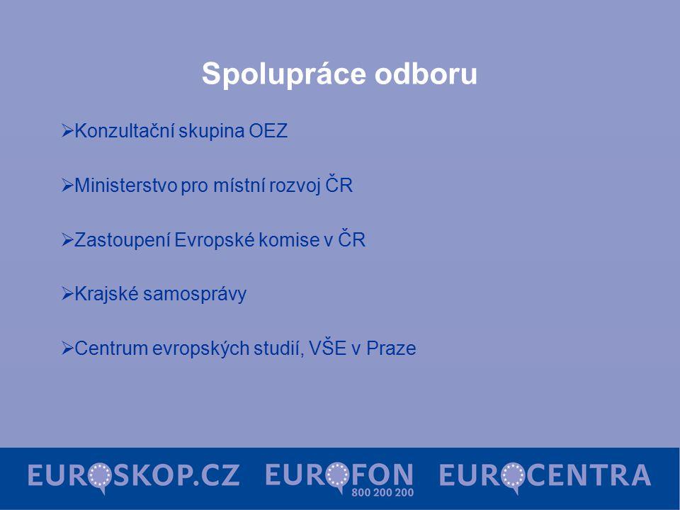 Regiony pro politiku HSS v ČR Klasifikace územních statistických jednotek (NUTS) NUTS 2 - stěžejní pro čerpání prostředků EU