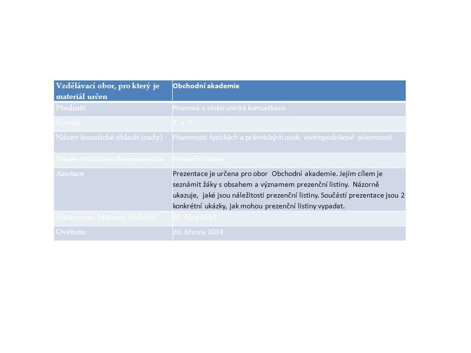 Vzdělávací obor, pro který je materiál určen Obchodní akademie Předmět Písemná a elektronická komunikace Ročník 3. a 4. Název tematické oblasti (sady)