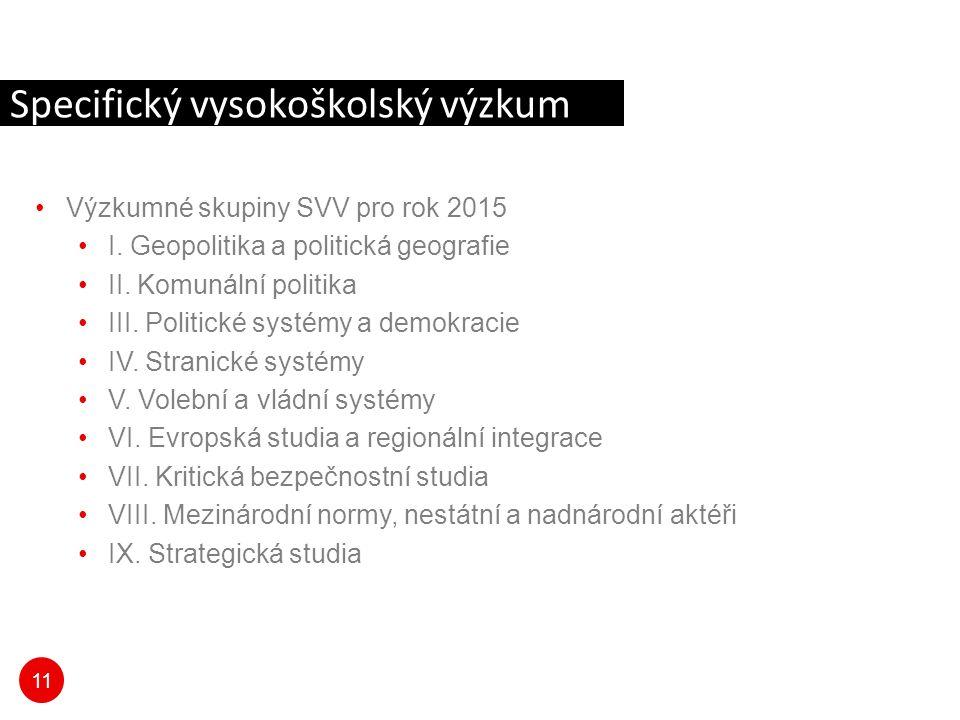 11 Výzkumné skupiny SVV pro rok 2015 I. Geopolitika a politická geografie II. Komunální politika III. Politické systémy a demokracie IV. Stranické sys