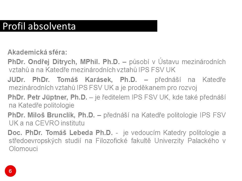6 Akademická sféra: PhDr. Ondřej Ditrych, MPhil. Ph.D. – působí v Ústavu mezinárodních vztahů a na Katedře mezinárodních vztahů IPS FSV UK JUDr. PhDr.