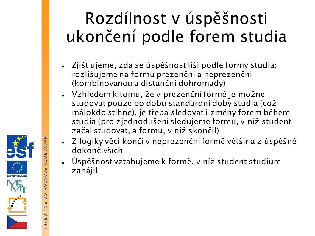 Děkujeme za pozornost. fischerj@vse.cz savina@finardi.cz