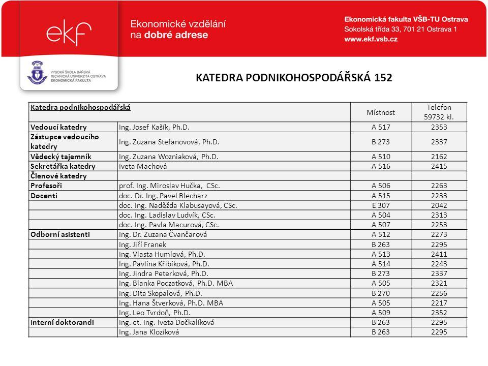 KATEDRA PODNIKOHOSPODÁŘSKÁ 152 Katedra podnikohospodářská Místnost Telefon 59732 kl. Vedoucí katedryIng. Josef Kašík, Ph.D.A 5172353 Zástupce vedoucíh