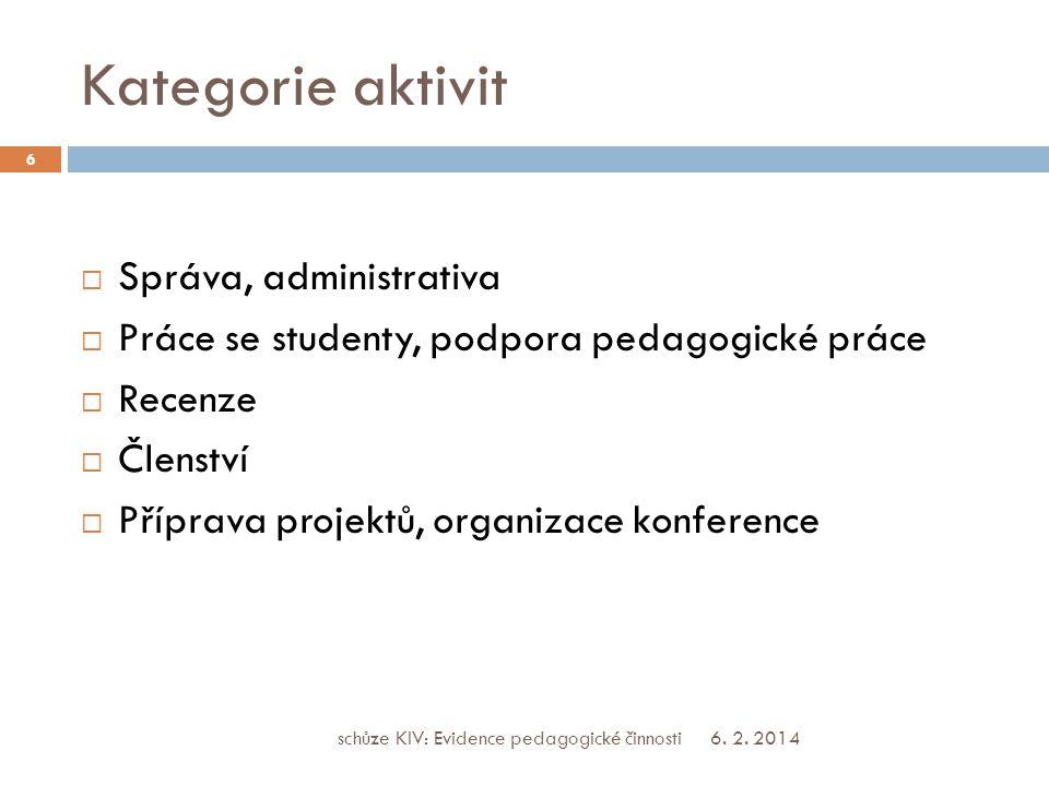 Kategorie aktivit  Správa, administrativa  Práce se studenty, podpora pedagogické práce  Recenze  Členství  Příprava projektů, organizace konference 6.