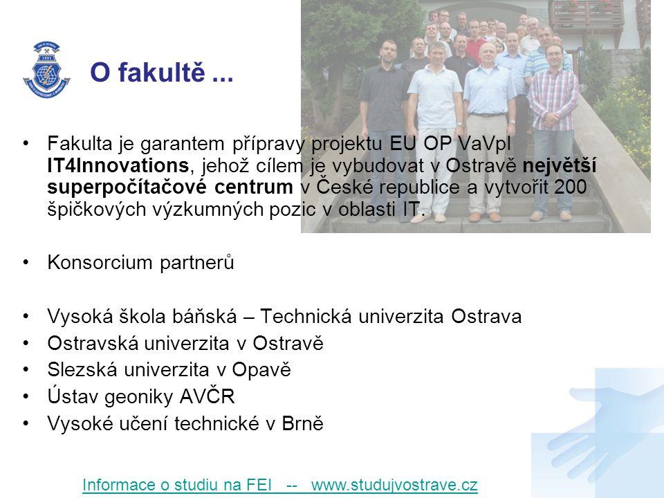 Uplatnitelnost absolventů Zdroj dat: Středisko vzdělávací politiky Informace o studiu na FEI -- www.studujvostrave.cz