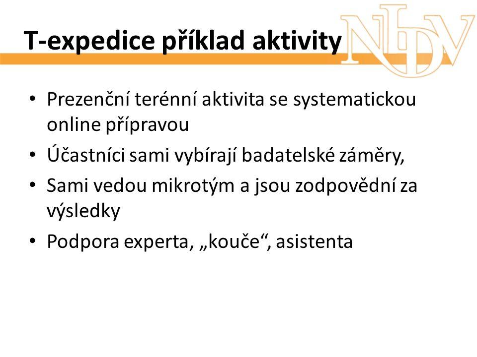 T-expedice příklad aktivity Prezenční terénní aktivita se systematickou online přípravou Účastníci sami vybírají badatelské záměry, Sami vedou mikrotý