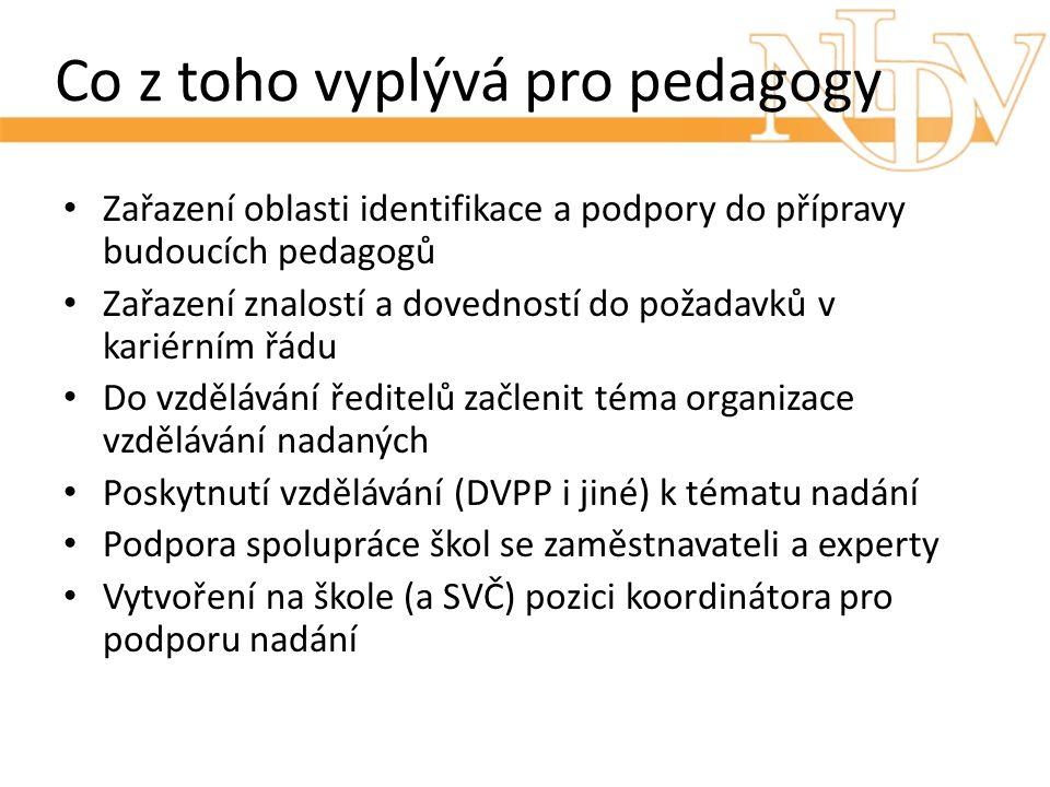 Co z toho vyplývá pro pedagogy Zařazení oblasti identifikace a podpory do přípravy budoucích pedagogů Zařazení znalostí a dovedností do požadavků v kariérním řádu Do vzdělávání ředitelů začlenit téma organizace vzdělávání nadaných Poskytnutí vzdělávání (DVPP i jiné) k tématu nadání Podpora spolupráce škol se zaměstnavateli a experty Vytvoření na škole (a SVČ) pozici koordinátora pro podporu nadání