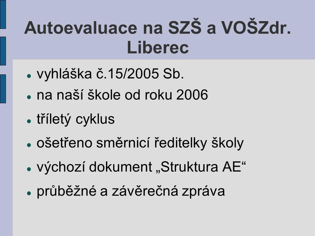 Autoevaluace na SZŠ a VOŠZdr. Liberec vyhláška č.15/2005 Sb.