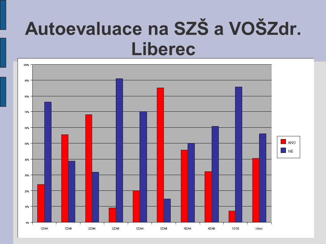 Autoevaluace na SZŠ a VOŠZdr. Liberec