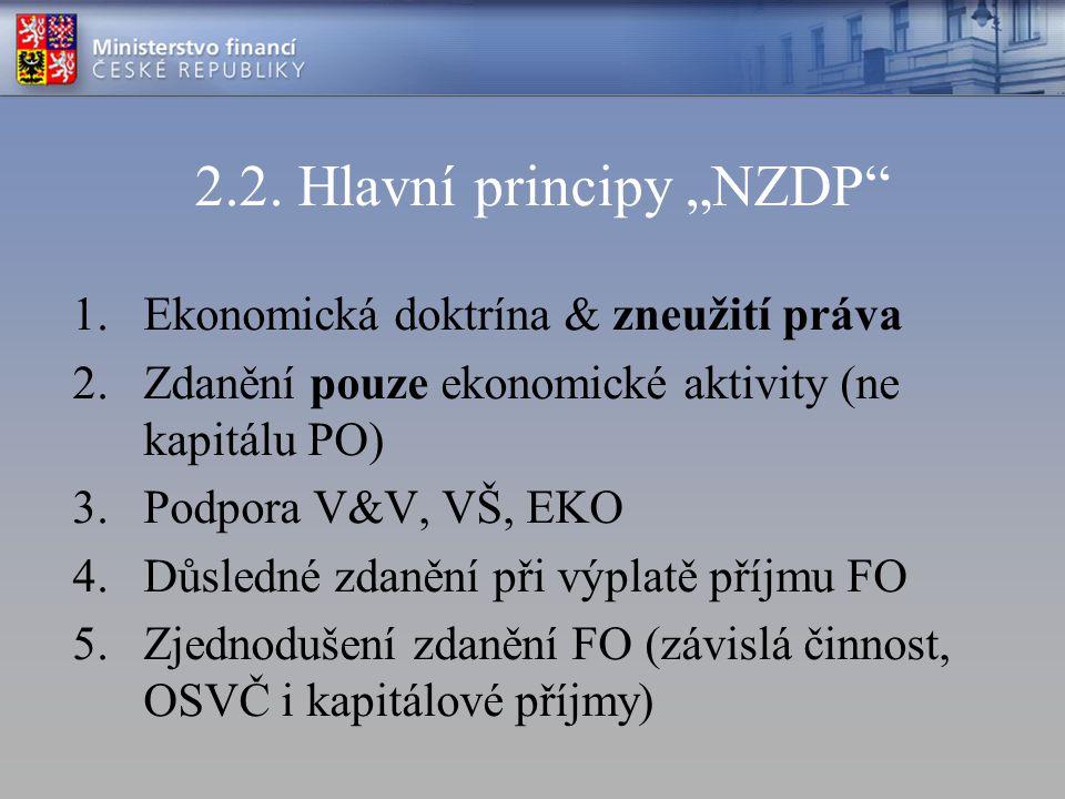 """2.2. Hlavní principy """"NZDP"""" 1.Ekonomická doktrína & zneužití práva 2.Zdanění pouze ekonomické aktivity (ne kapitálu PO) 3.Podpora V&V, VŠ, EKO 4.Důsle"""