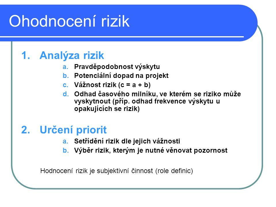 Ohodnocení rizik 1.Analýza rizik a.Pravděpodobnost výskytu b.Potenciální dopad na projekt c.Vážnost rizik (c = a + b) d.Odhad časového milníku, ve kte