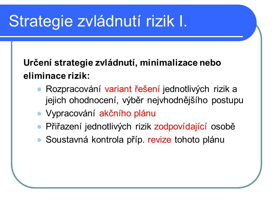 Strategie zvládnutí rizik I. Určení strategie zvládnutí, minimalizace nebo eliminace rizik: Rozpracování variant řešení jednotlivých rizik a jejich oh