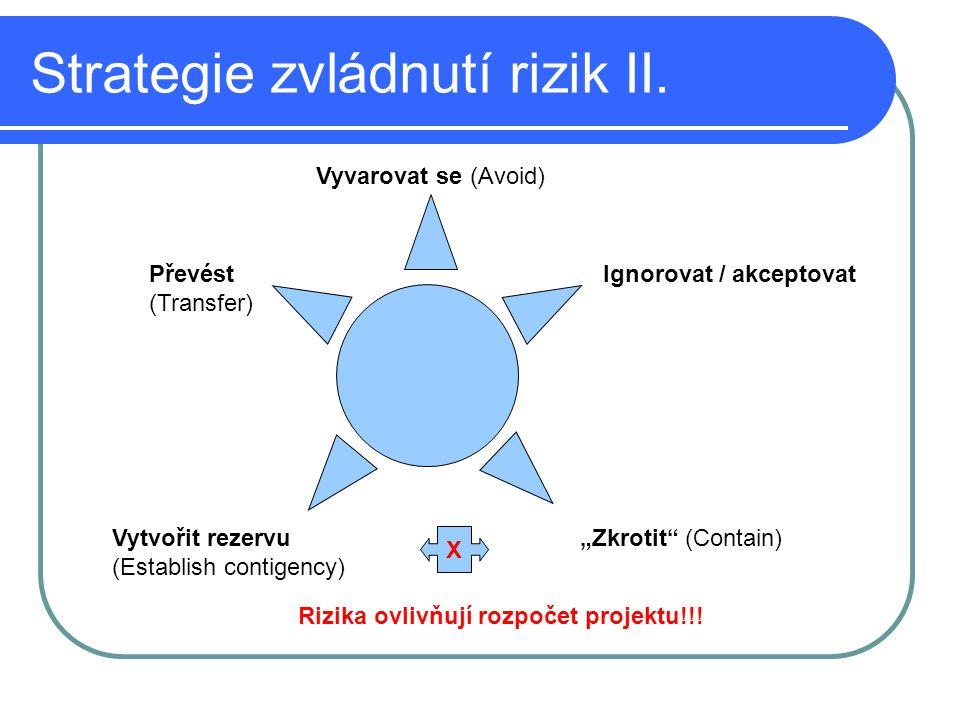 """Strategie zvládnutí rizik II. Vyvarovat se (Avoid) Ignorovat / akceptovat """"Zkrotit"""" (Contain)Vytvořit rezervu (Establish contigency) Převést (Transfer"""