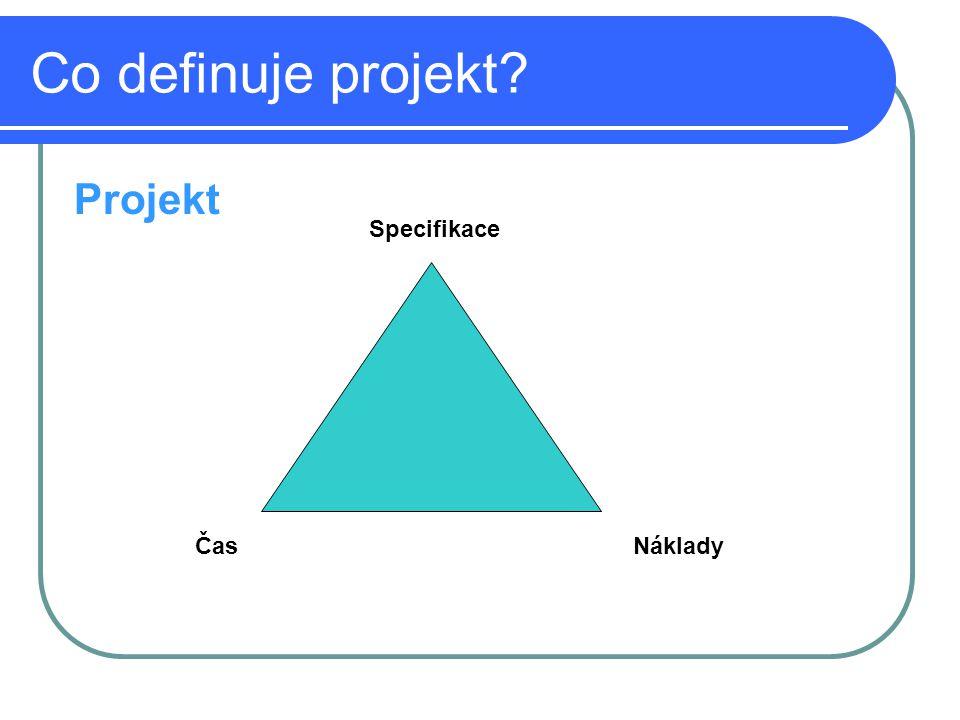 Co definuje projekt? Projekt Specifikace ČasNáklady