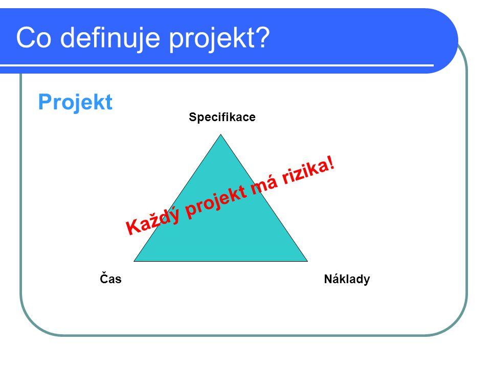 Co definuje projekt? Projekt Specifikace ČasNáklady Každý projekt má rizika!