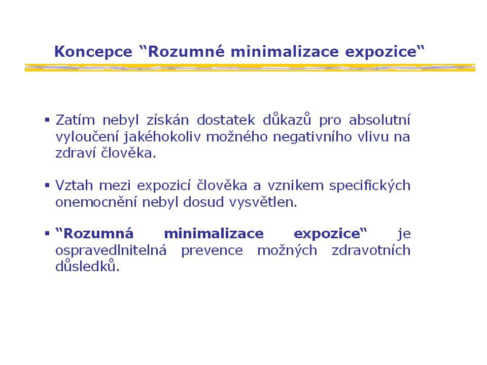 Koncepce Rozumné minimalizace expozice