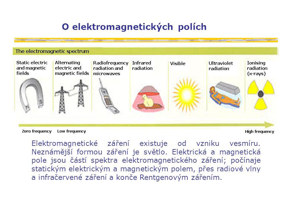 O elektromagnetických polích Elektromagnetické záření existuje od vzniku vesmíru.