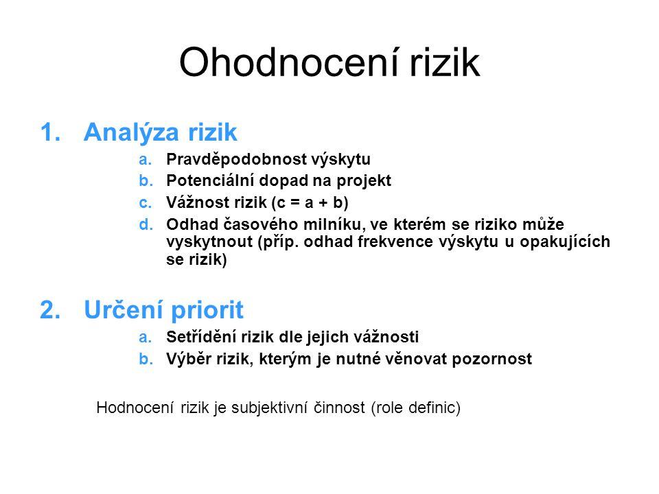 Ohodnocení rizik 1.Analýza rizik a.Pravděpodobnost výskytu b.Potenciální dopad na projekt c.Vážnost rizik (c = a + b) d.Odhad časového milníku, ve kterém se riziko může vyskytnout (příp.