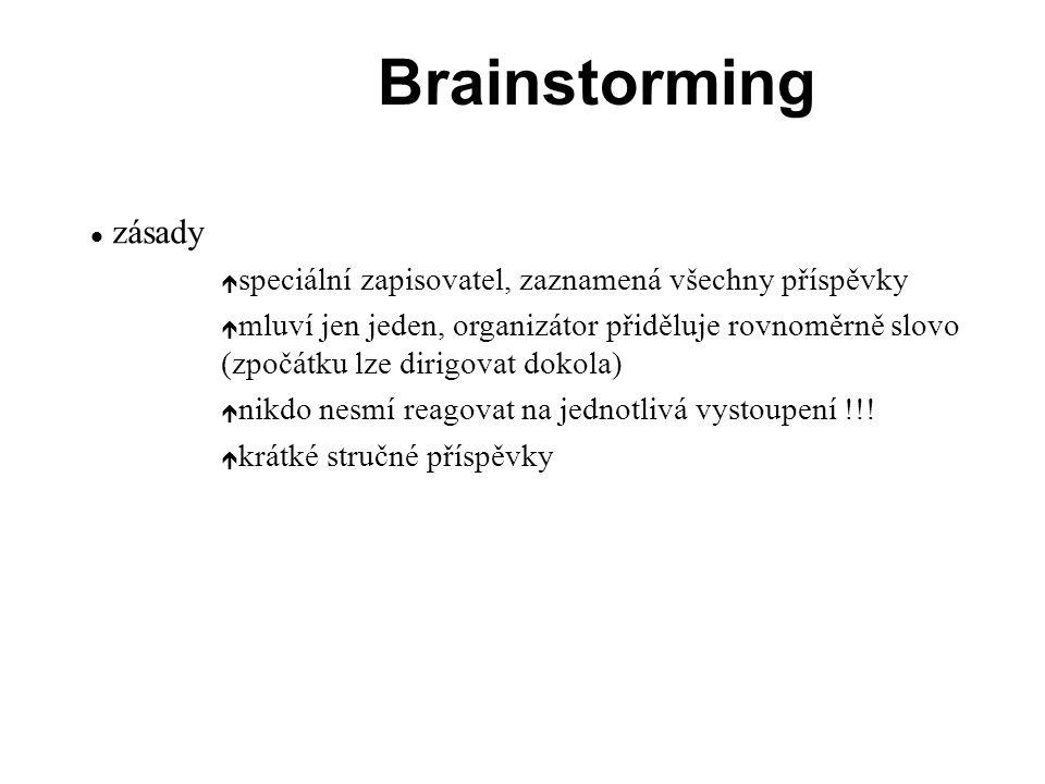 Brainstorming l zásady é speciální zapisovatel, zaznamená všechny příspěvky é mluví jen jeden, organizátor přiděluje rovnoměrně slovo (zpočátku lze dirigovat dokola) é nikdo nesmí reagovat na jednotlivá vystoupení !!.