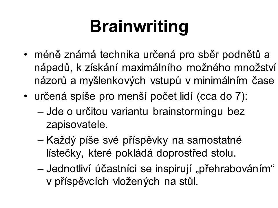Brainwriting méně známá technika určená pro sběr podnětů a nápadů, k získání maximálního možného množství názorů a myšlenkových vstupů v minimálním čase určená spíše pro menší počet lidí (cca do 7): –Jde o určitou variantu brainstormingu bez zapisovatele.
