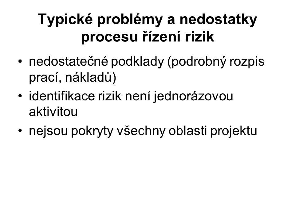 Typické problémy a nedostatky procesu řízení rizik nedostatečné podklady (podrobný rozpis prací, nákladů) identifikace rizik není jednorázovou aktivitou nejsou pokryty všechny oblasti projektu