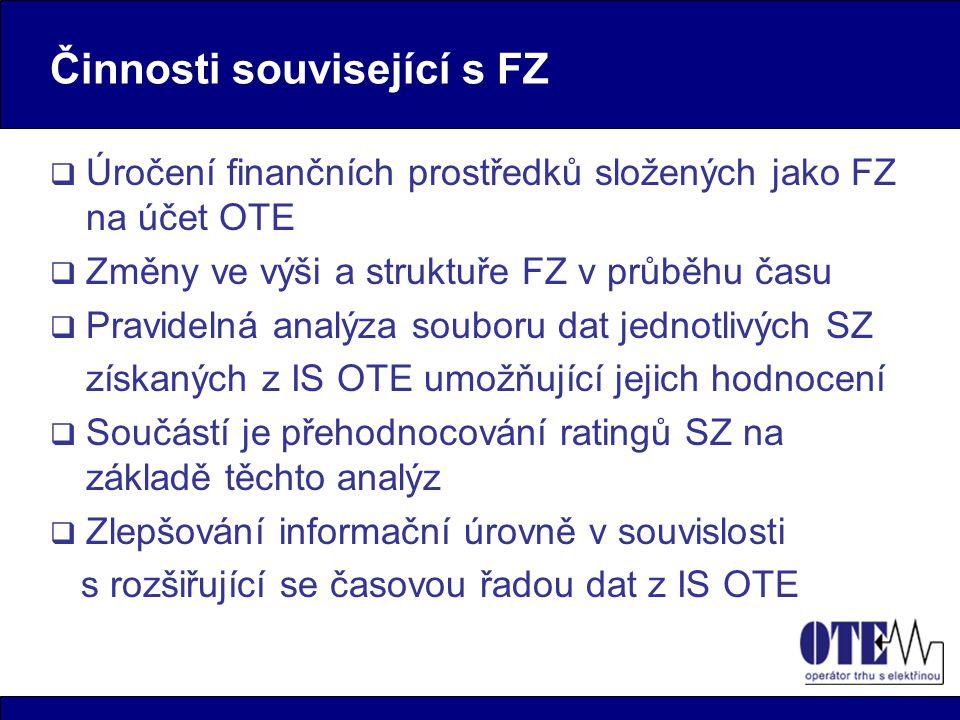 Činnosti související s FZ  Úročení finančních prostředků složených jako FZ na účet OTE  Změny ve výši a struktuře FZ v průběhu času  Pravidelná ana