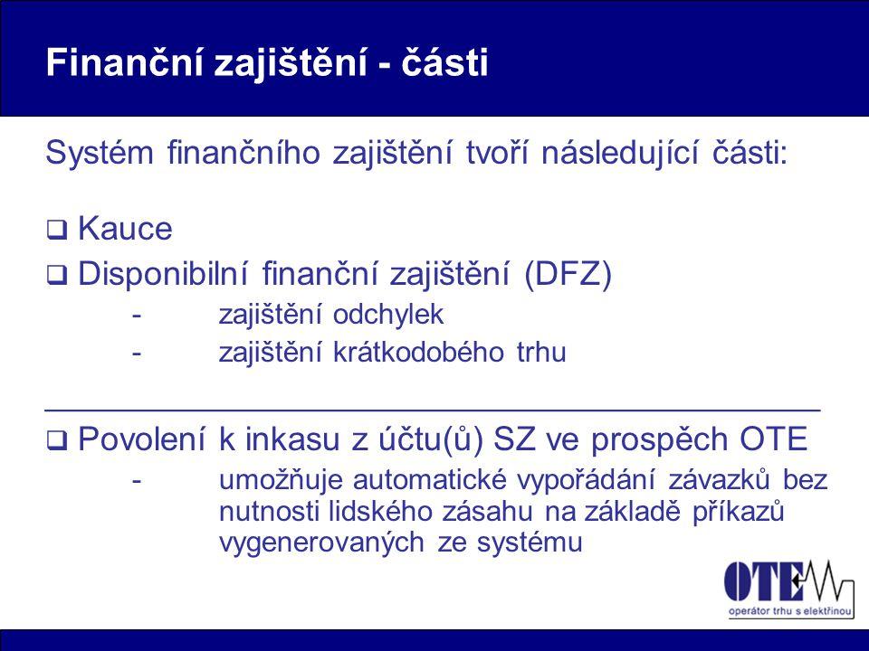 Finanční zajištění - kauce  Je jednotná pro všechny SZ  Skládá se na vyhrazený účet u banky OTE (pouze ve formě finančních prostředků)  Je vratná po ukončení působnosti SZ na trhu a vypořádání všech závazků z jeho činnosti  Slouží k dodatečnému vypořádání obchodů a jiných závazků SZ v případě jejich neschopnosti splnit tyto závazky  Pomáhá snižovat riziko likvidity možností jejího okamžitého čerpání