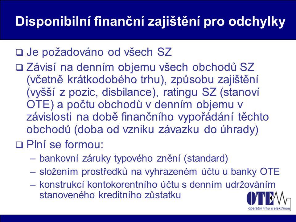 Disponibilní finanční zajištění pro krátkodobý trh  Je požadováno pouze od SZ který se účastní krátkodobého trhu  Odpovídá celkovému množství poptávané elektřiny ohodnocené maximální cenou poptávky (stanovuje SZ) doplněnou o DPH a počtu obchodů v denním objemu v závislosti na době finančního vypořádání těchto obchodů (doba od vzniku závazku do úhrady)  Plní se formou: –bankovní záruky typového znění (standard) –složením prostředků na vyhrazeném účtu u banky OTE –konstrukcí kontokorentního účtu s denním udržováním stanoveného kreditního zůstatku