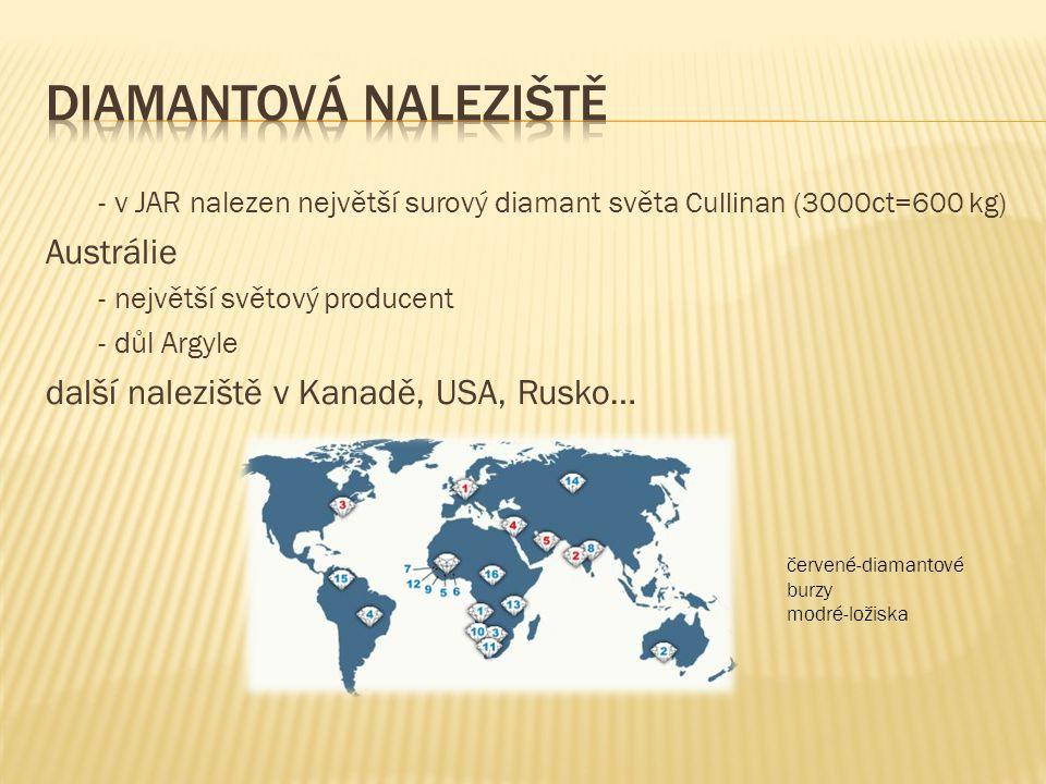 - v JAR nalezen největší surový diamant světa Cullinan (3000ct=600 kg) Austrálie - největší světový producent - důl Argyle další naleziště v Kanadě, USA, Rusko… červené-diamantové burzy modré-ložiska