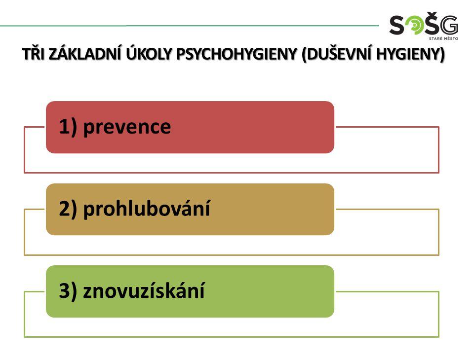 TŘI ZÁKLADNÍ ÚKOLY PSYCHOHYGIENY (DUŠEVNÍ HYGIENY) 1) prevence2) prohlubování3) znovuzískání
