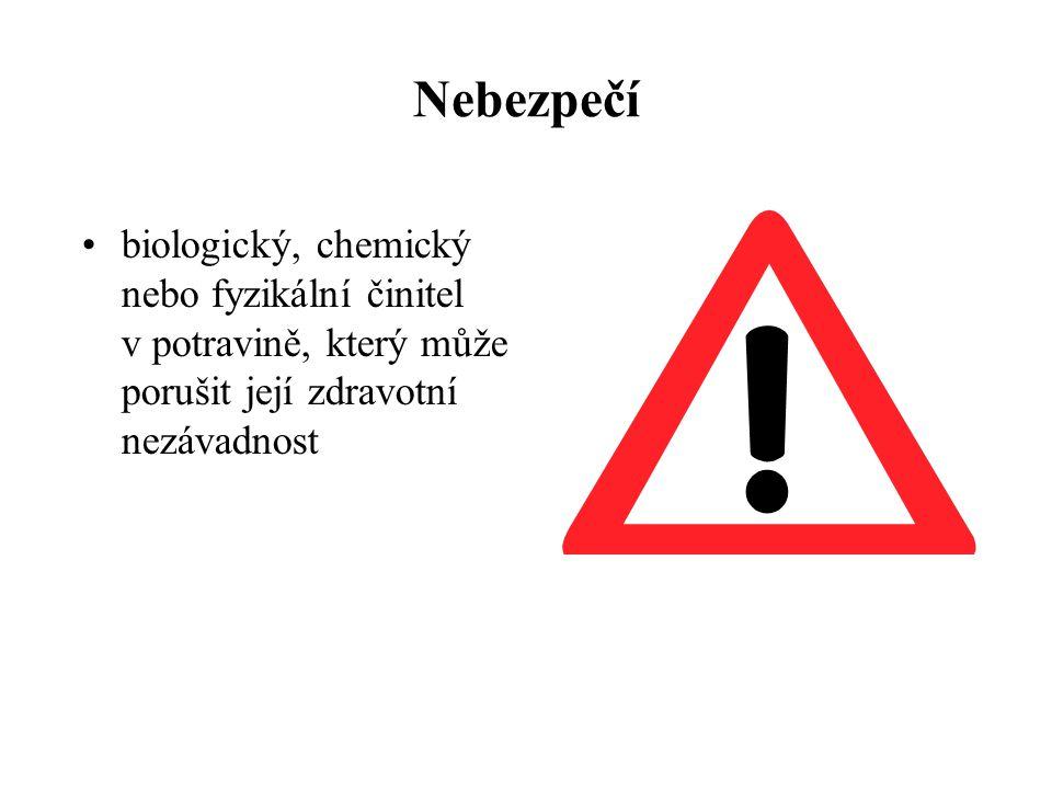Nebezpečí biologický, chemický nebo fyzikální činitel v potravině, který může porušit její zdravotní nezávadnost