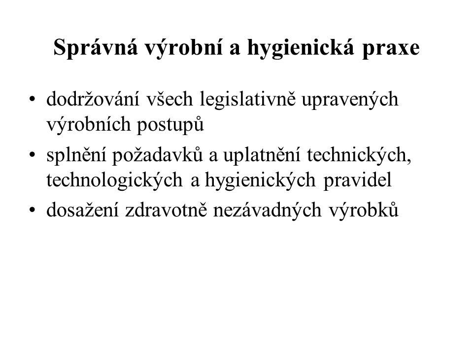 Správná výrobní a hygienická praxe dodržování všech legislativně upravených výrobních postupů splnění požadavků a uplatnění technických, technologický