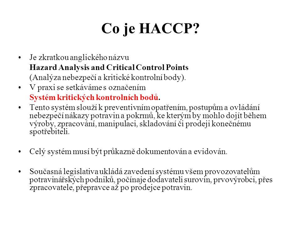 Co je HACCP.