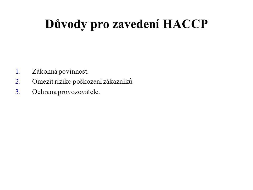 Důvody pro zavedení HACCP 1.Zákonná povinnost. 2.Omezit riziko poškození zákazníků. 3.Ochrana provozovatele.