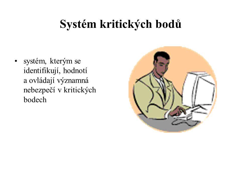 Systém kritických bodů systém, kterým se identifikují, hodnotí a ovládají významná nebezpečí v kritických bodech
