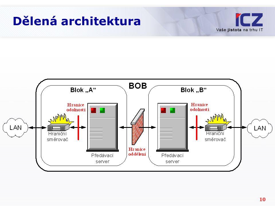 10 Dělená architektura