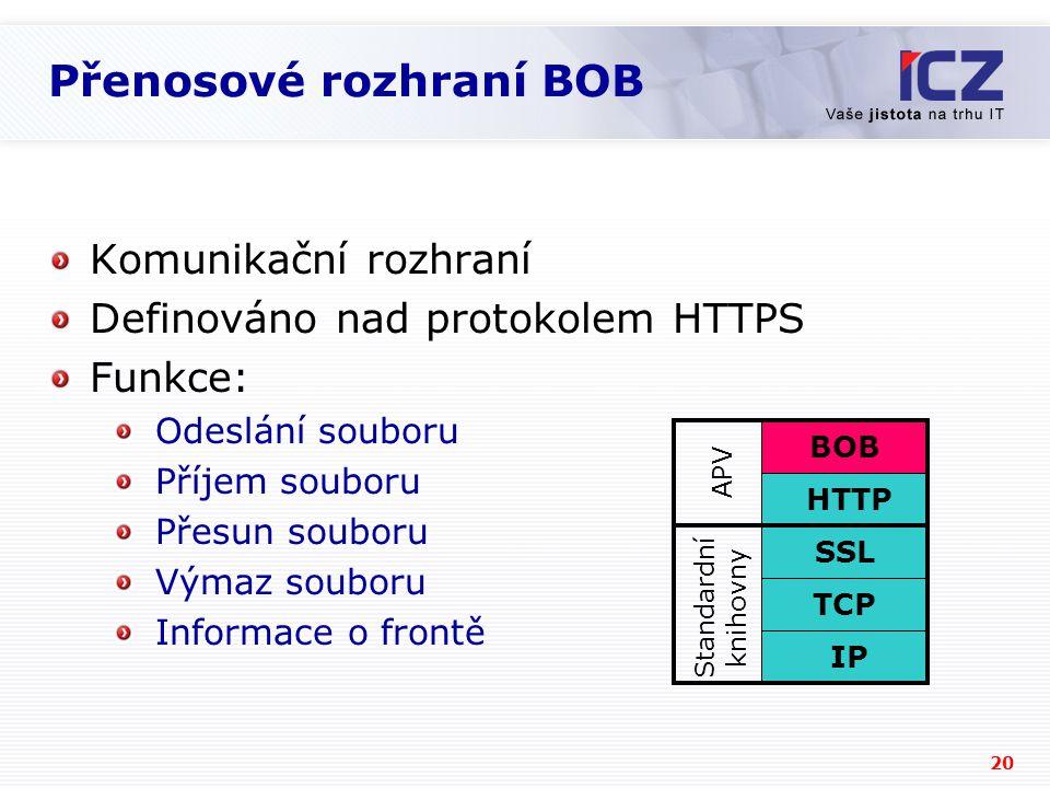 20 Přenosové rozhraní BOB Komunikační rozhraní Definováno nad protokolem HTTPS Funkce: Odeslání souboru Příjem souboru Přesun souboru Výmaz souboru Informace o frontě IP TCP SSL HTTP BOB Standardní knihovny APV