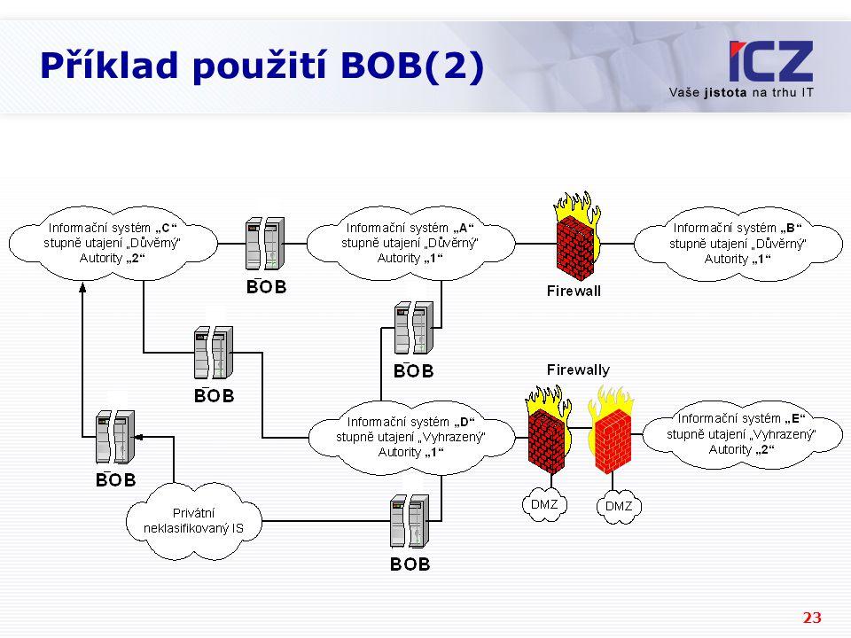 23 Příklad použití BOB(2)