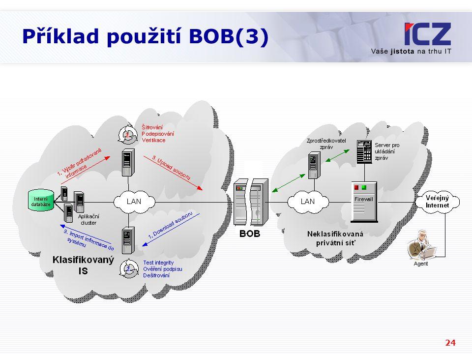 24 Příklad použití BOB(3)