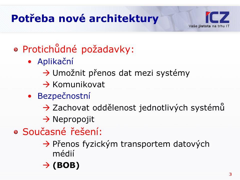 3 Potřeba nové architektury Protichůdné požadavky: Aplikační  Umožnit přenos dat mezi systémy  Komunikovat Bezpečnostní  Zachovat oddělenost jednotlivých systémů  Nepropojit Současné řešení:  Přenos fyzickým transportem datových médií  (BOB)