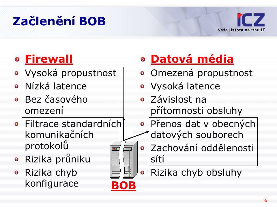 6 Začlenění BOB Firewall Vysoká propustnost Nízká latence Bez časového omezení Filtrace standardních komunikačních protokolů Rizika průniku Rizika chyb konfigurace Datová média Omezená propustnost Vysoká latence Závislost na přítomnosti obsluhy Přenos dat v obecných datových souborech Zachování oddělenosti sítí Rizika chyb obsluhy BOB