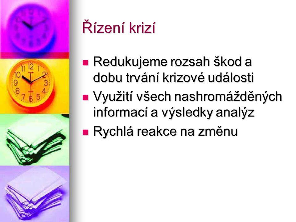 ISKR – Jihomoravského kraje Webový portál Webový portál EMOFF EMOFF Samostatné IT Samostatné IT
