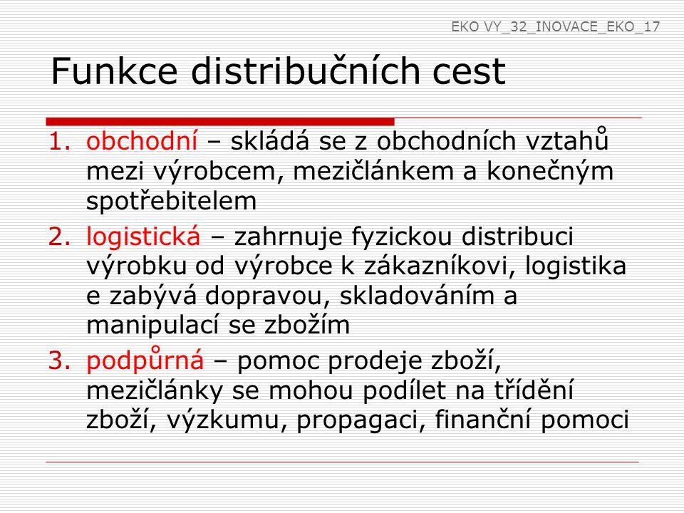 Funkce distribučních cest 1.obchodní – skládá se z obchodních vztahů mezi výrobcem, mezičlánkem a konečným spotřebitelem 2.logistická – zahrnuje fyzic
