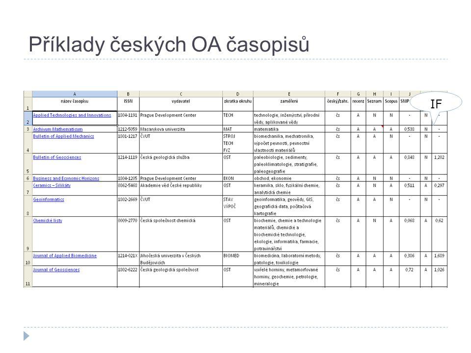Příklady českých OA časopisů IF