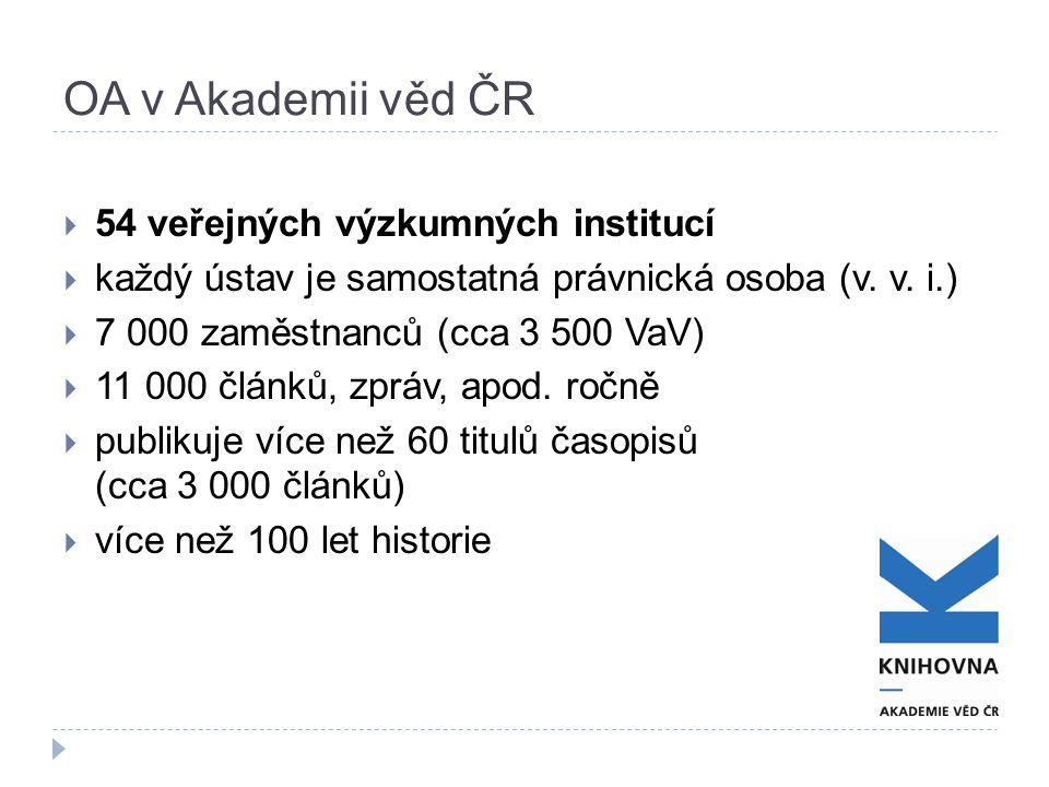 OA v Akademii věd ČR  54 veřejných výzkumných institucí  každý ústav je samostatná právnická osoba (v. v. i.)  7 000 zaměstnanců (cca 3 500 VaV) 
