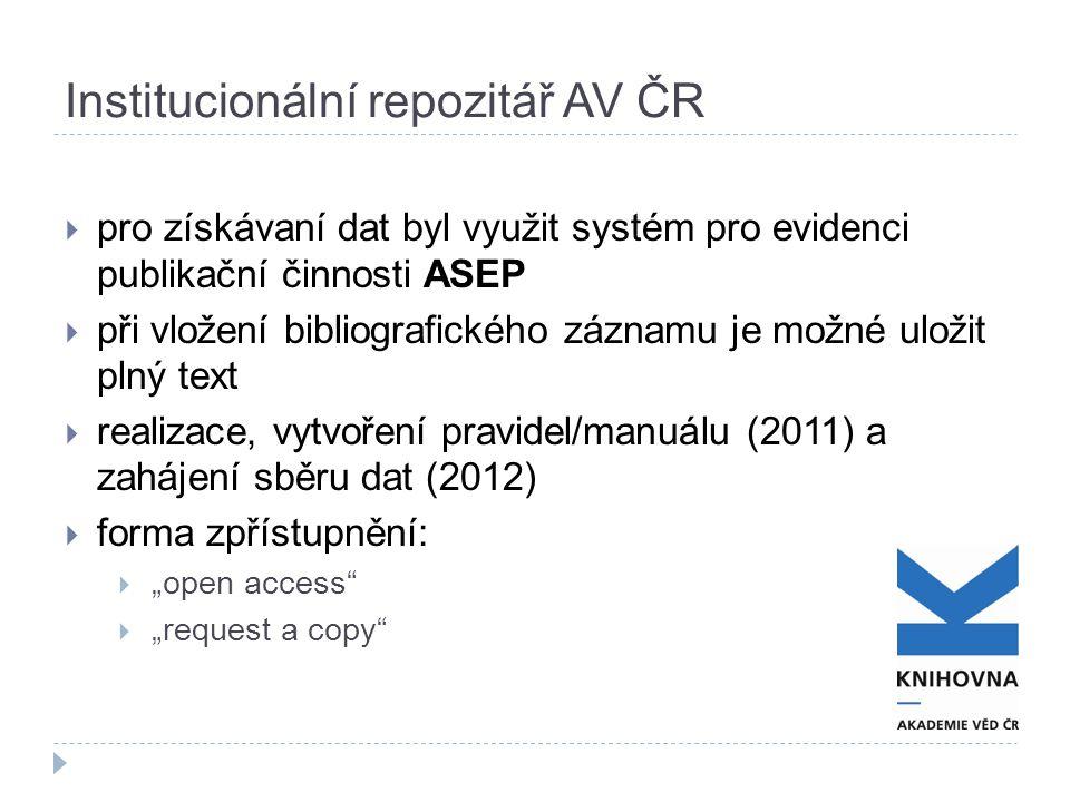 Institucionální repozitář AV ČR  pro získávaní dat byl využit systém pro evidenci publikační činnosti ASEP  při vložení bibliografického záznamu je