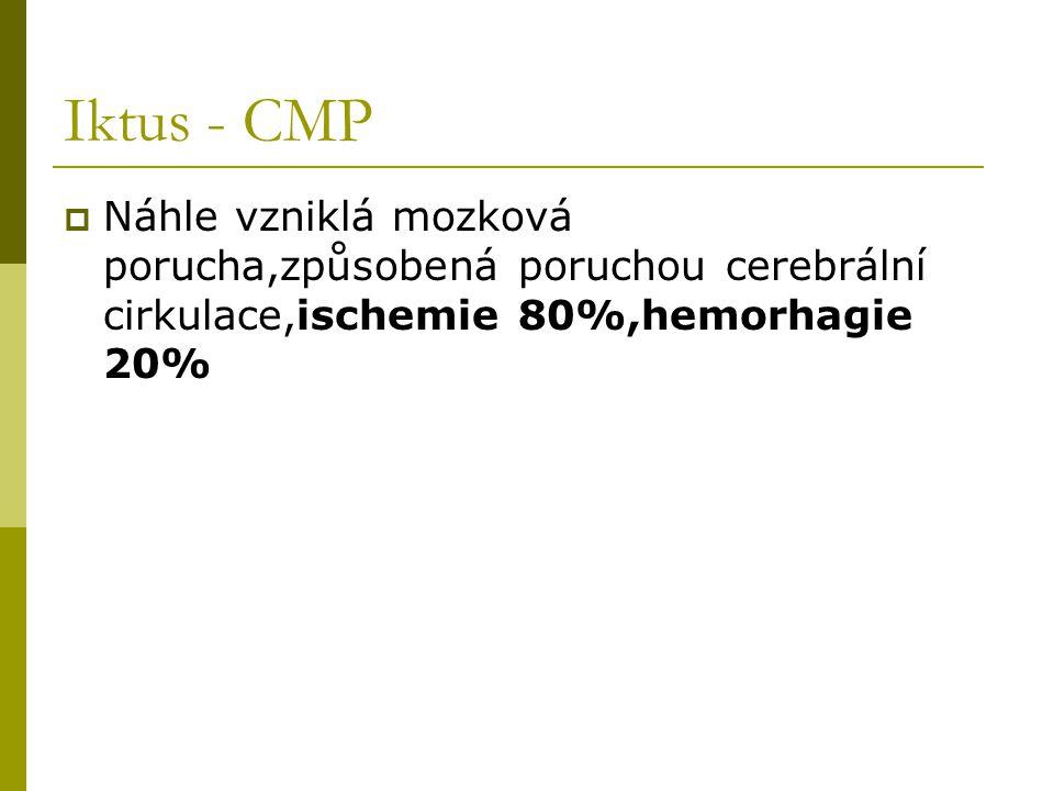 Iktus - CMP  Náhle vzniklá mozková porucha,způsobená poruchou cerebrální cirkulace,ischemie 80%,hemorhagie 20%