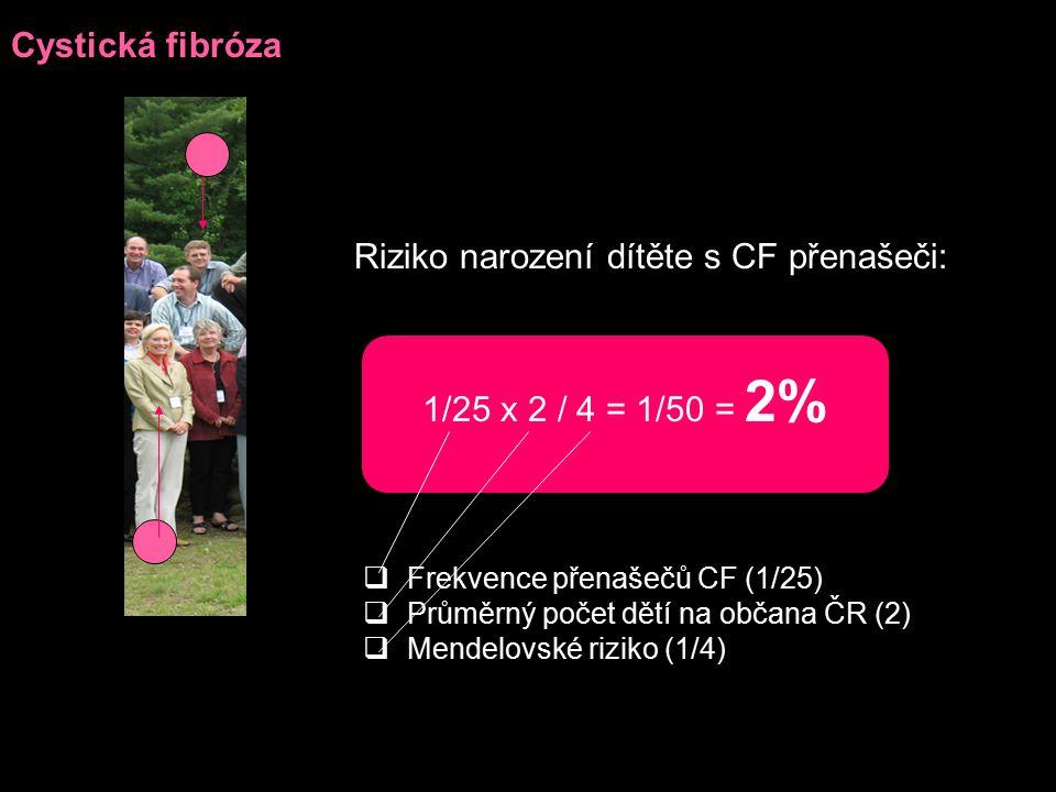 Cystická fibróza Riziko narození dítěte s CF přenašeči:  Frekvence přenašečů CF (1/25)  Průměrný počet dětí na občana ČR (2)  Mendelovské riziko (1
