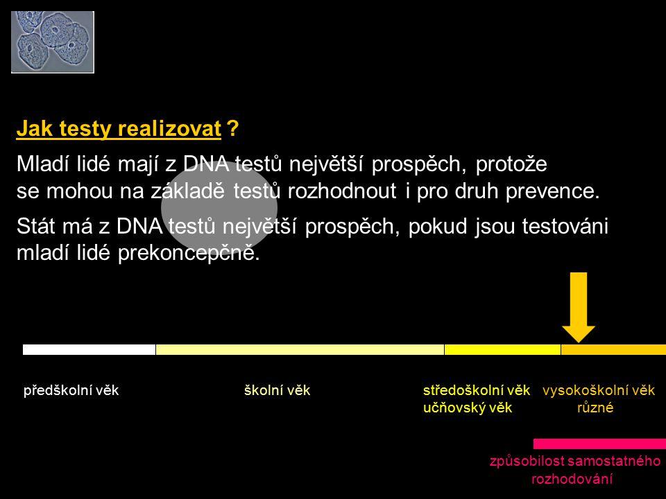 Jak testy realizovat ? Mladí lidé mají z DNA testů největší prospěch, protože se mohou na základě testů rozhodnout i pro druh prevence. Stát má z DNA