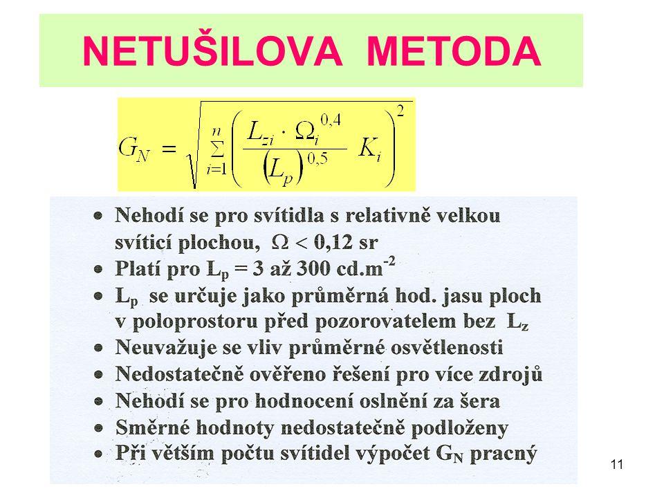 11 NETUŠILOVA METODA